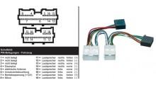 AIV ISO-adapter  Volvo 850  940  960 S40 V4031724135